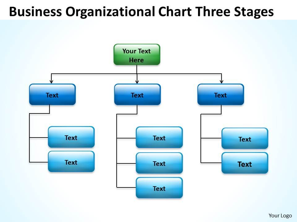 Business Cycle Diagram Organizational Chart Three Stages