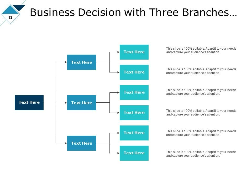 Business Decision Ppt Professional Designs Download Business