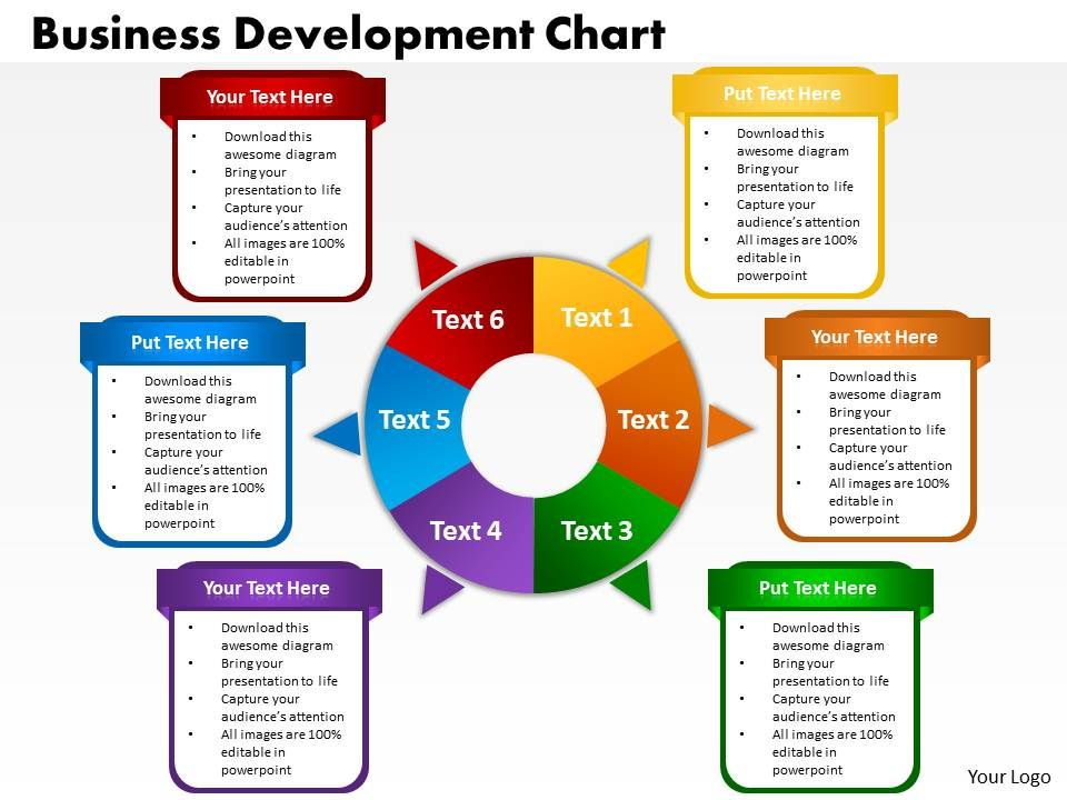 Business development chart powerpoint templates graphics for Company product development