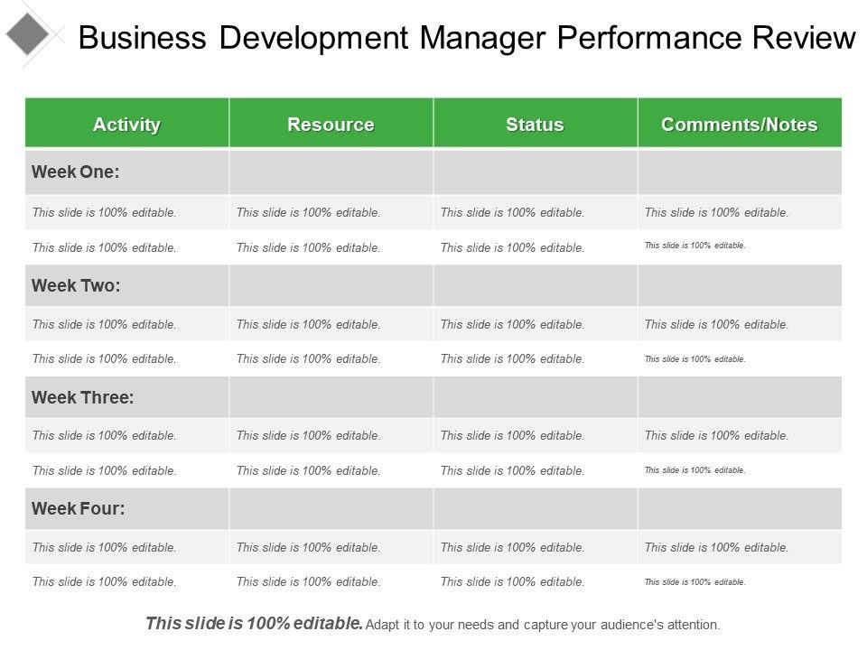 Business development manager performance review templates businessdevelopmentmanagerperformancereviewslide01 businessdevelopmentmanagerperformancereviewslide02 wajeb Gallery