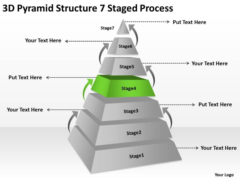 process safety pyramid diagram   printable wiring diagram        do the tango with our business development process diagram d pyramid on process safety pyramid diagram
