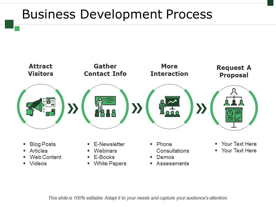 business_development_process_example_of_great_ppt_Slide01