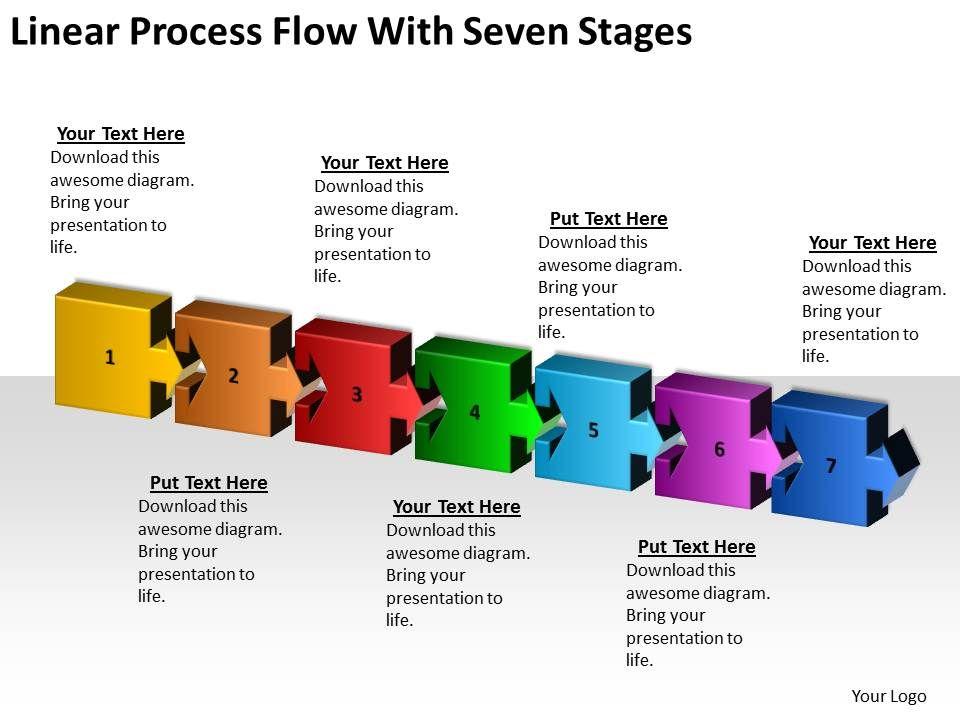 [QMVU_8575]  Business Development Process Flowchart Linear With Seven Stages Powerpoint  Slides   PowerPoint Presentation Templates   PPT Template Themes    PowerPoint Presentation Portfolio   Process Flow Diagram For Images Development      SlideTeam