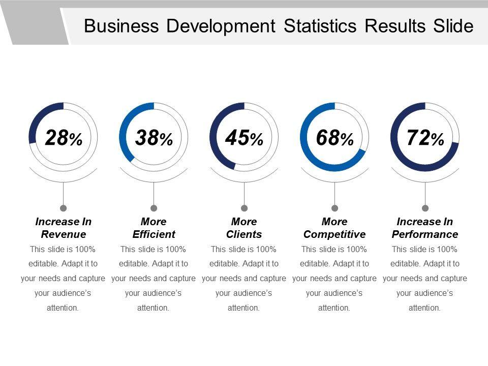 business_development_statistics_results_slide_powerpoint_templates_Slide01