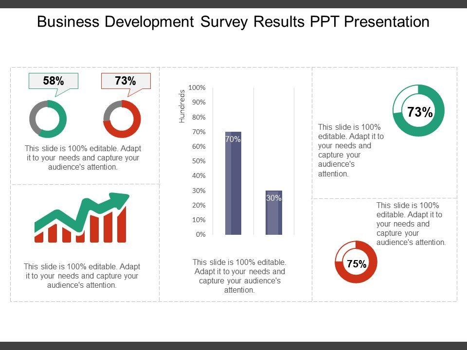 business development survey results ppt presentation presentation powerpoint templates ppt. Black Bedroom Furniture Sets. Home Design Ideas