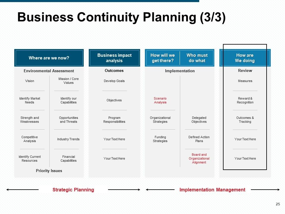 Business Disaster Management Powerpoint Presentation Slides
