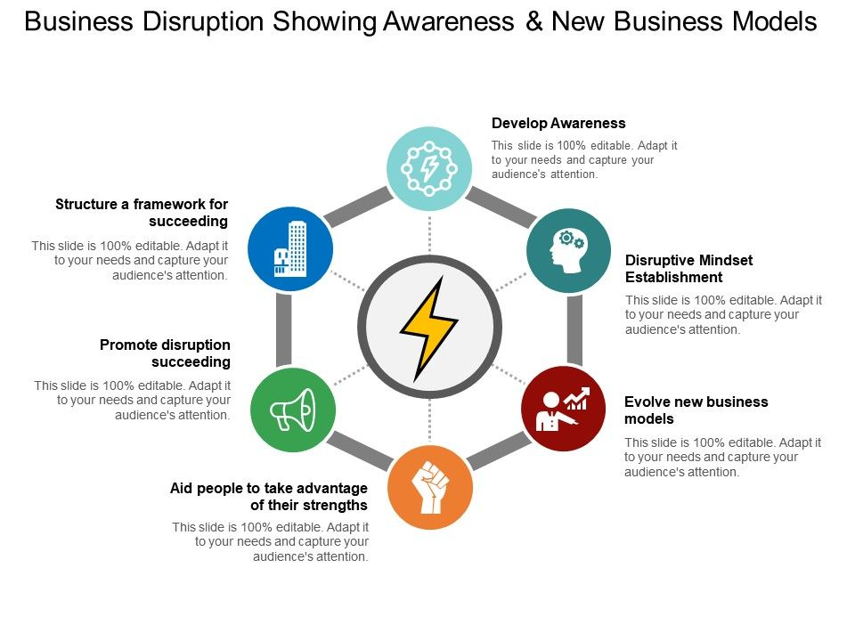 business_disruption_showing_awareness_about_disruption_and_new_business_models_Slide01