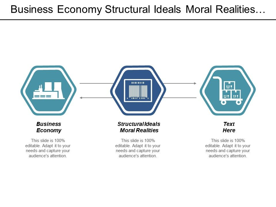 business_economy_structural_ideals_moral_realities_b2b_sales_partner_cpb_Slide01