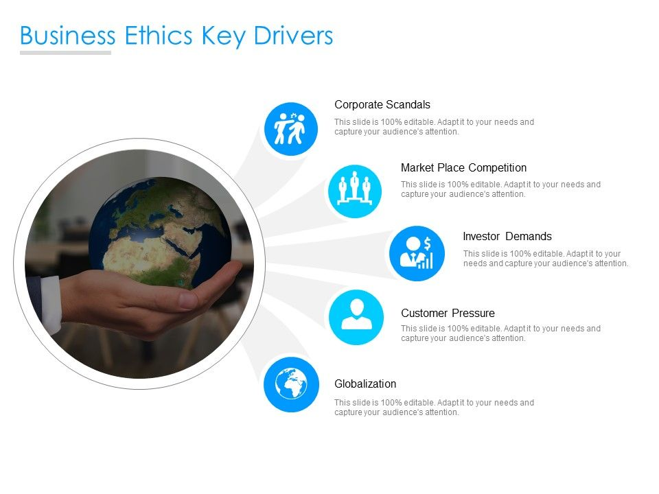 Business Ethics Key Drivers Ppt Powerpoint Presentation Ideas Pictures