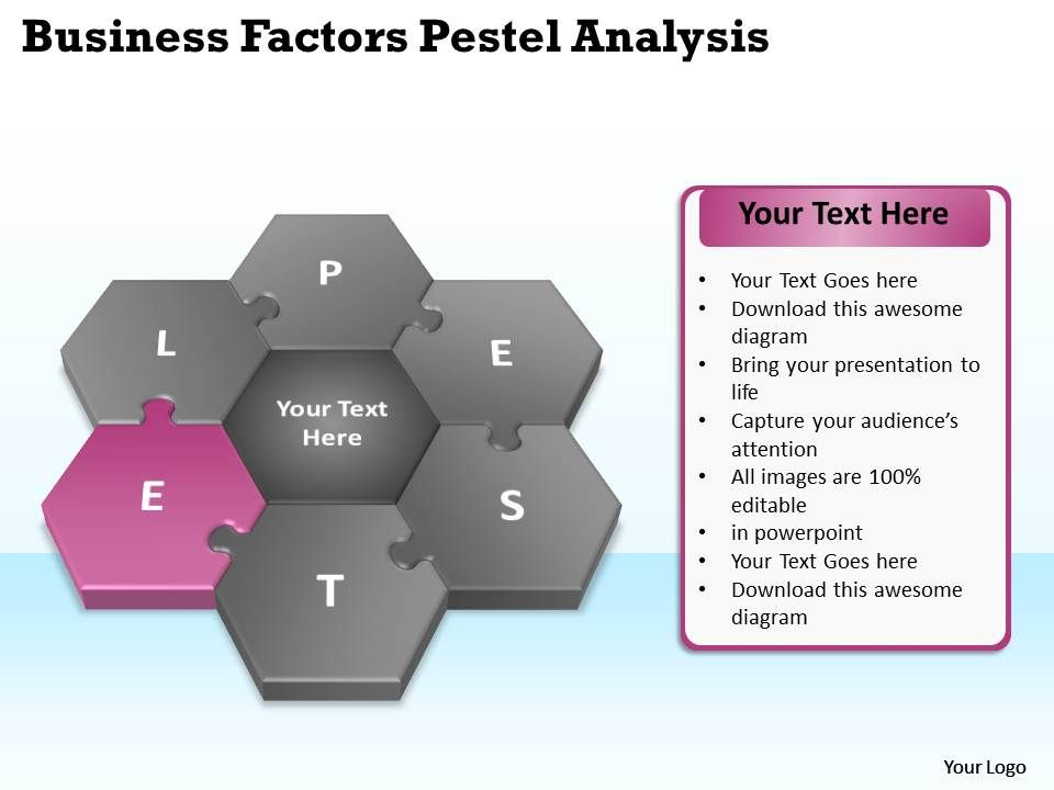 an analysis of the external factors affecting a business The external environment the broad environment socio-cultural forces analysis of societal trends is important from at least four perspectives ical economic factors economic growth can also have a large impact on consumer.