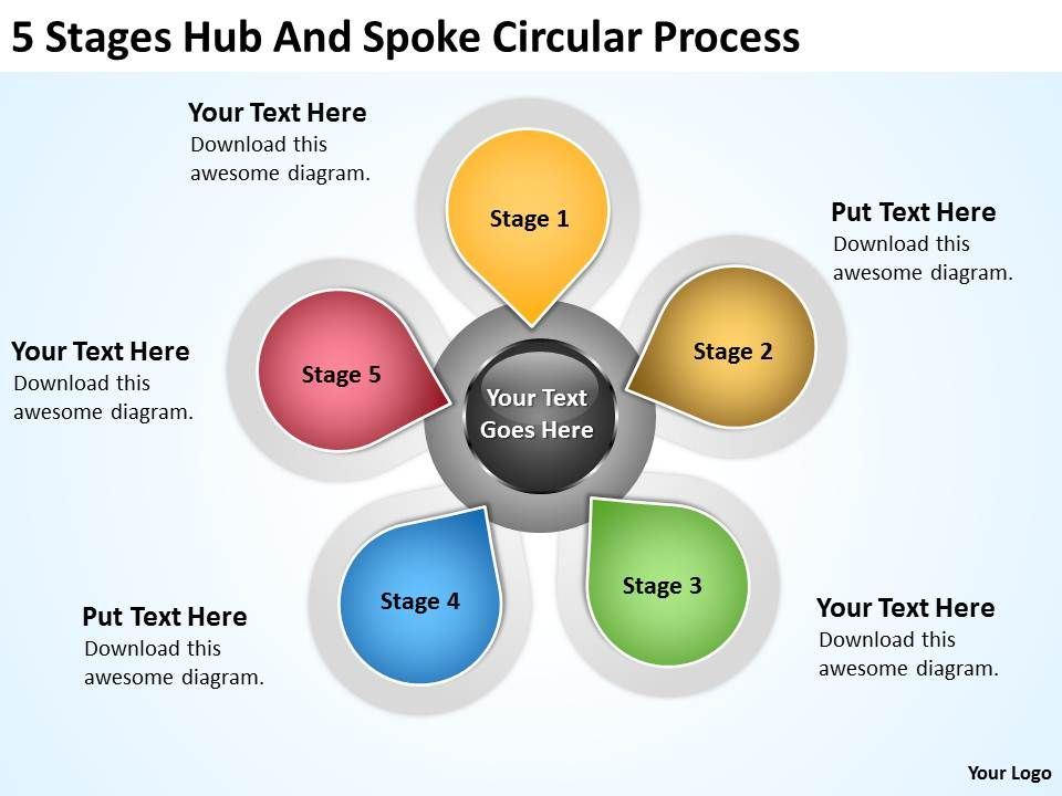 business_flow_charts_examples_5_stages_hub_and_spoke_circualr_process_powerpoint_slides_Slide01