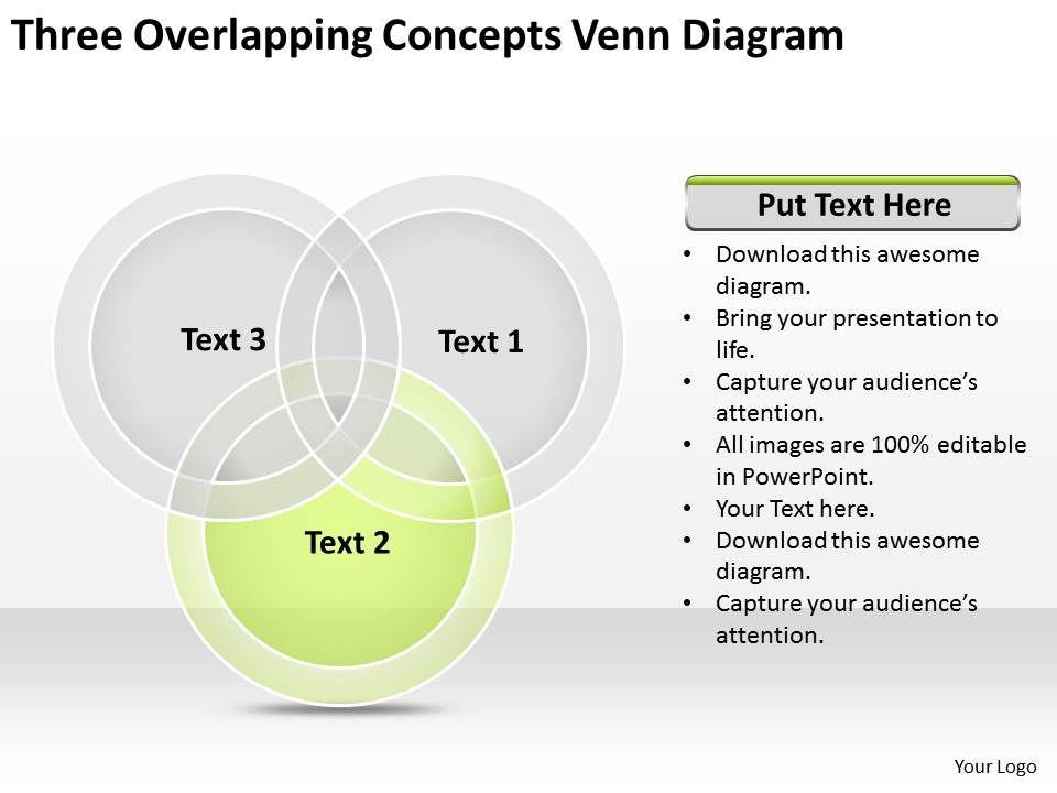venn diagram presentation template slide with three sets of        venn diagram template powerpoint on venn diagram presentation template slide   three sets of