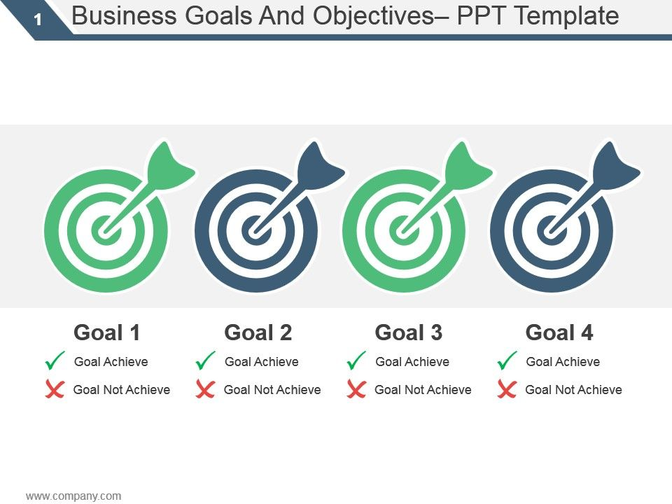 Business goals and objectives ppt template powerpoint for Company goals and objectives template