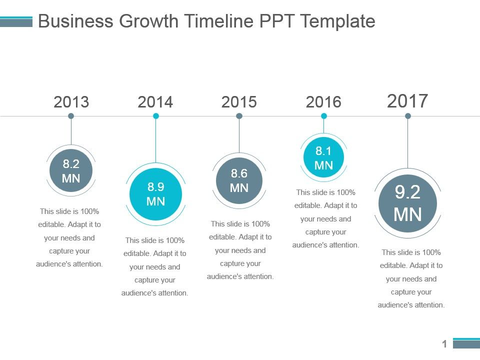business growth timeline ppt template powerpoint presentation