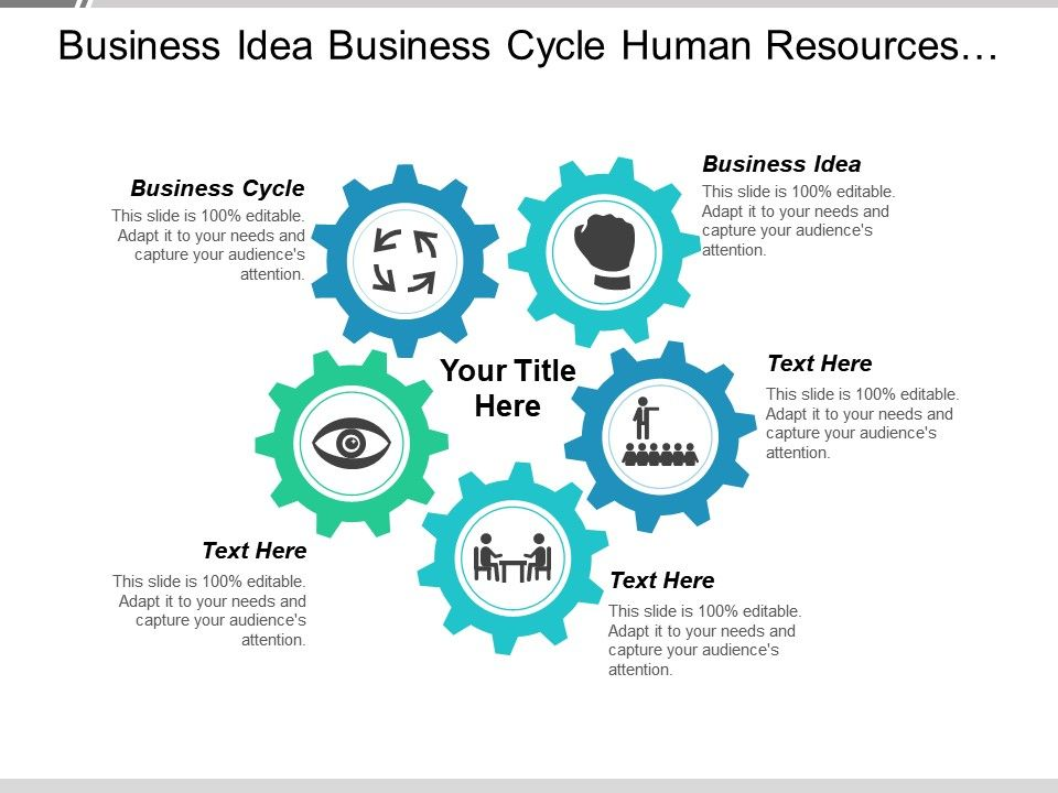 8048f4b573975 Business Idea Business Cycle Human Resources Strategies Organisation ...