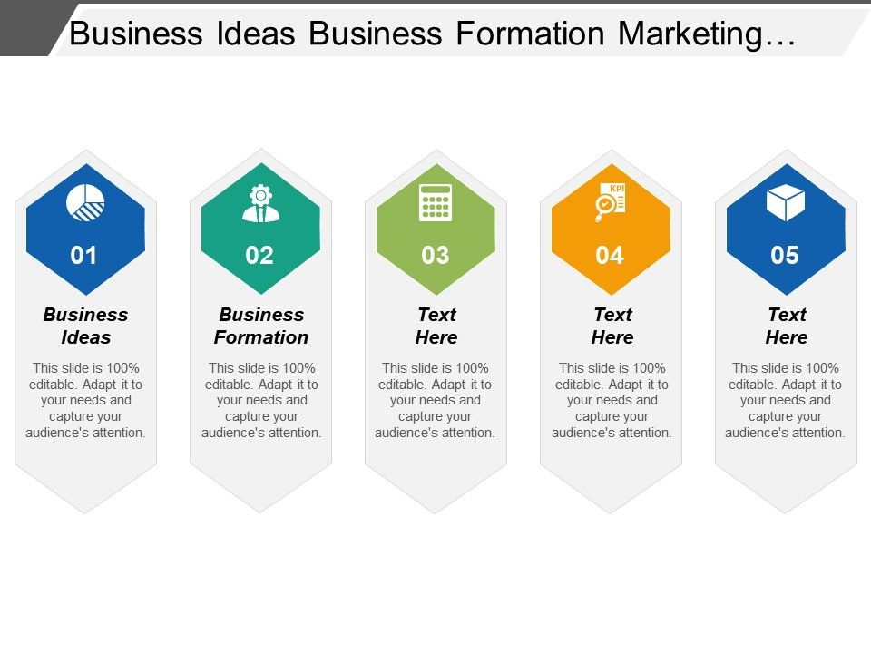 Business Ideas Business Formation Marketing Automations