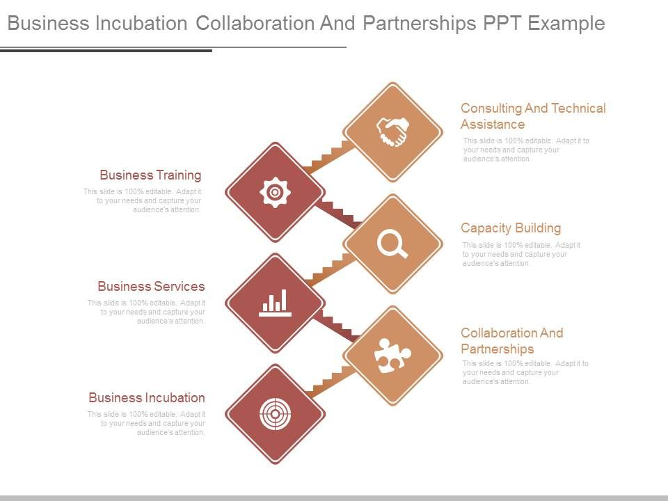 business_incubation_collaboration_and_partnerships_ppt_example_Slide01