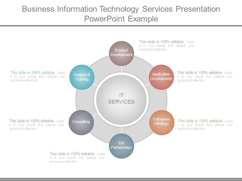 Information technology examples: what is information tech? | tech lasi.