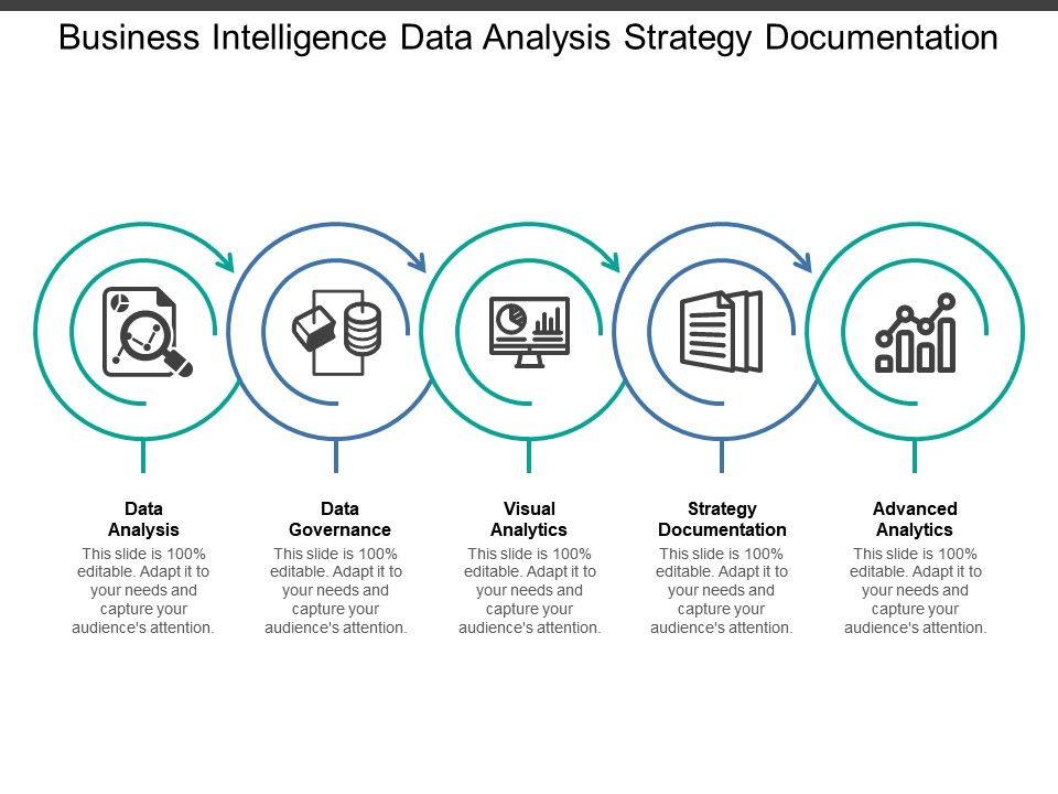 Business intelligence data analysis strategy documentation businessintelligencedataanalysisstrategydocumentationslide01 businessintelligencedataanalysisstrategydocumentationslide02 cheaphphosting Images