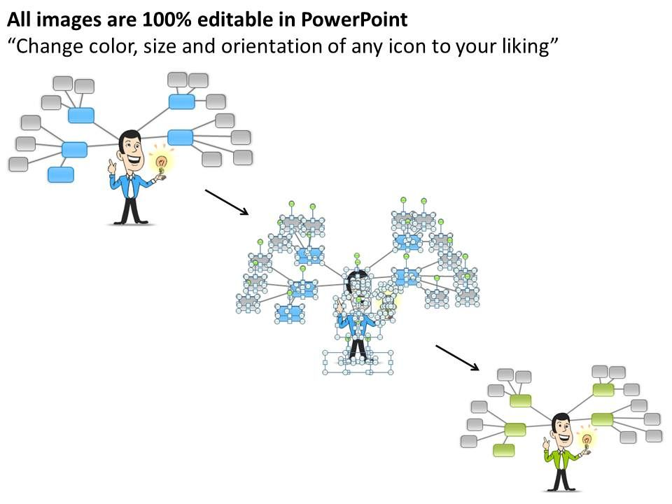 Business intelligence diagram mind map for growth powerpoint businessintelligencediagrammindmapforgrowthpowerpointtemplates0515slide02 toneelgroepblik Image collections