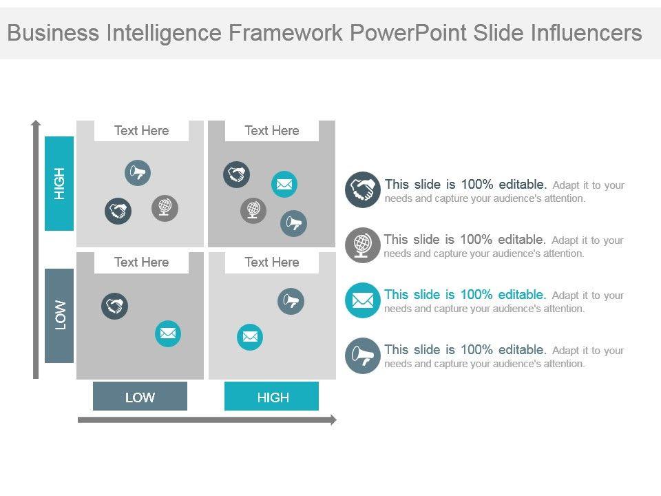 Business intelligence framework powerpoint slide influencers businessintelligenceframeworkpowerpointslideinfluencersslide01 businessintelligenceframeworkpowerpointslideinfluencersslide02 wajeb Choice Image