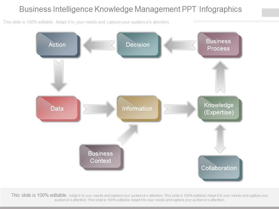 Business intelligence knowledge management ppt infographics businessintelligenceknowledgemanagementpptinfographicsslide01 businessintelligenceknowledgemanagementpptinfographicsslide02 toneelgroepblik Gallery