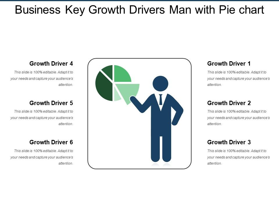 Business Key Growth Drivers Man With Pie Chart Powerpoint Shapes