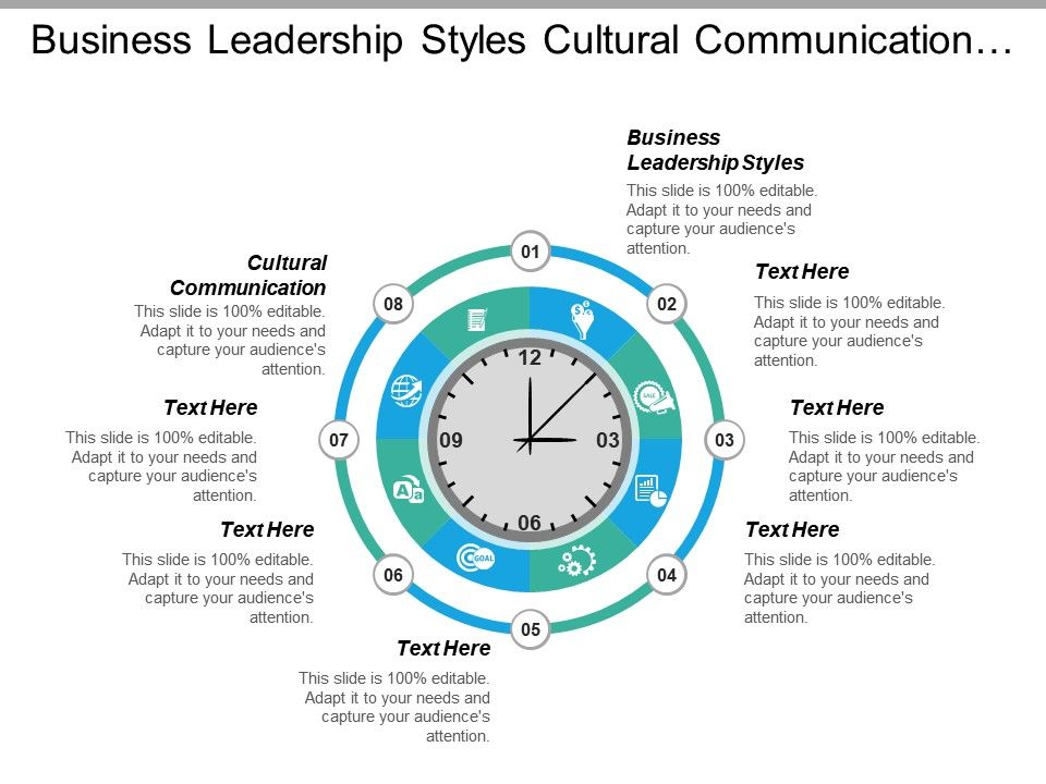 business_leadership_styles_cultural_communication_business_outsourcing_strategic_plan_cpb_Slide01