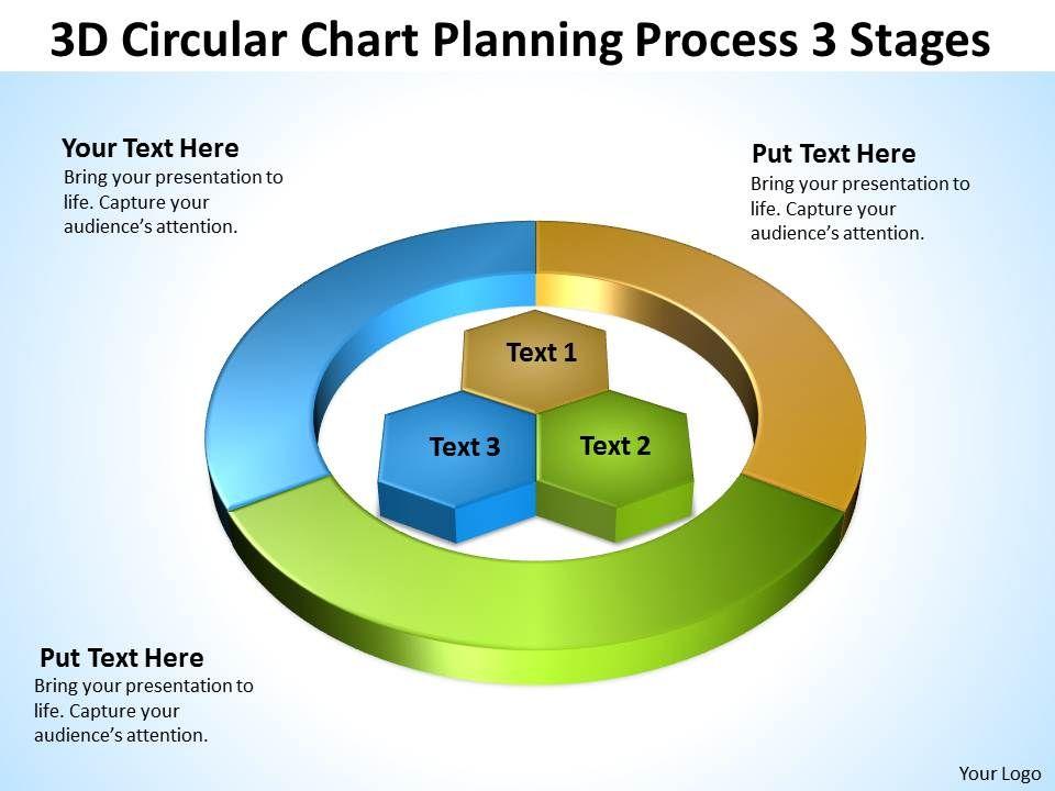 Business Life Cycle Diagram 3d Circular Chart Planning