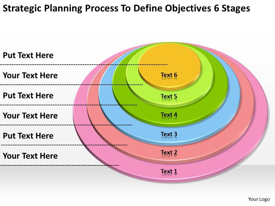 Business logic diagram strategic planning process to define businesslogicdiagramstrategicplanningprocesstodefineobjectives6stagespowerpointslidesslide01 ccuart Choice Image