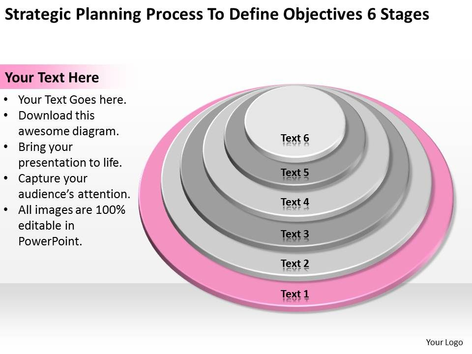 Business logic diagram strategic planning process to define businesslogicdiagramstrategicplanningprocesstodefineobjectives6stagespowerpointslidesslide02 ccuart Choice Image