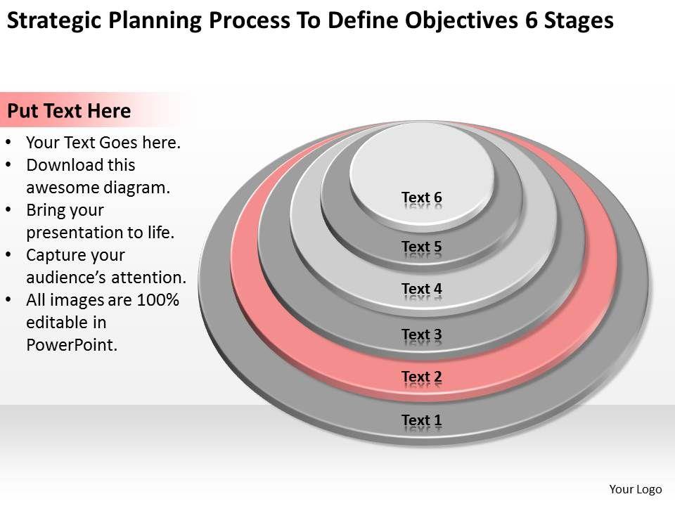 business logic diagram strategic planning process to. Black Bedroom Furniture Sets. Home Design Ideas