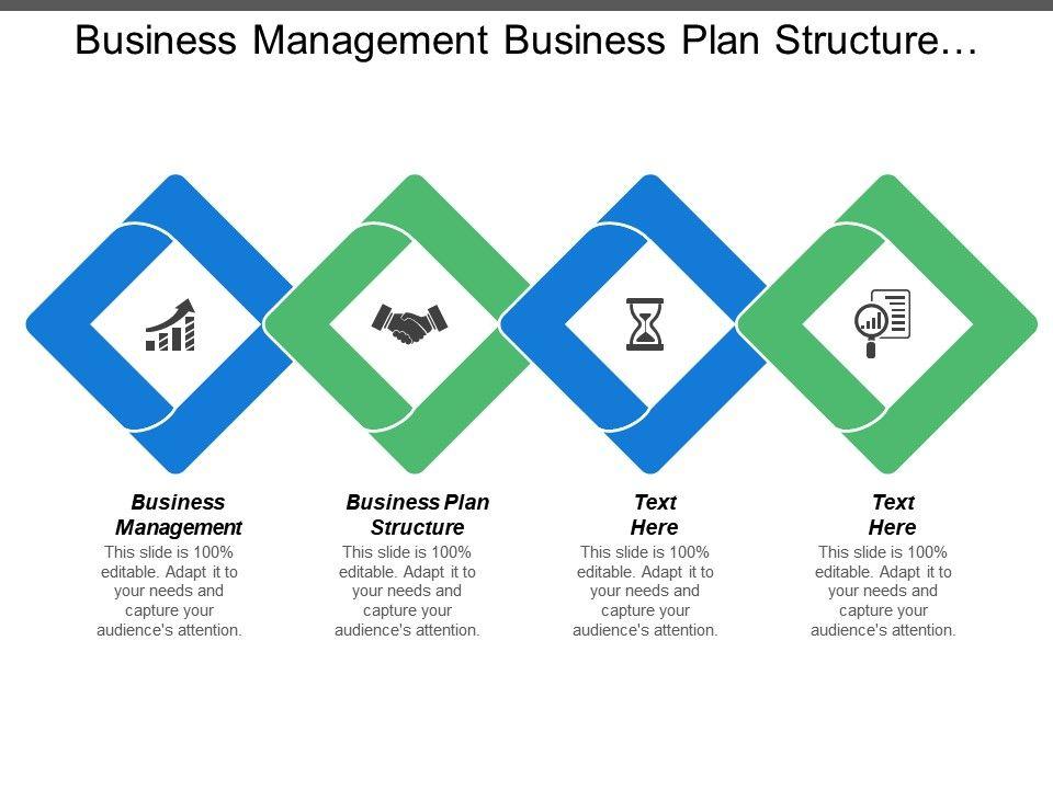 Business management business plan structure innovations marketing businessmanagementbusinessplanstructureinnovationsmarketingcourseslide01 wajeb Gallery