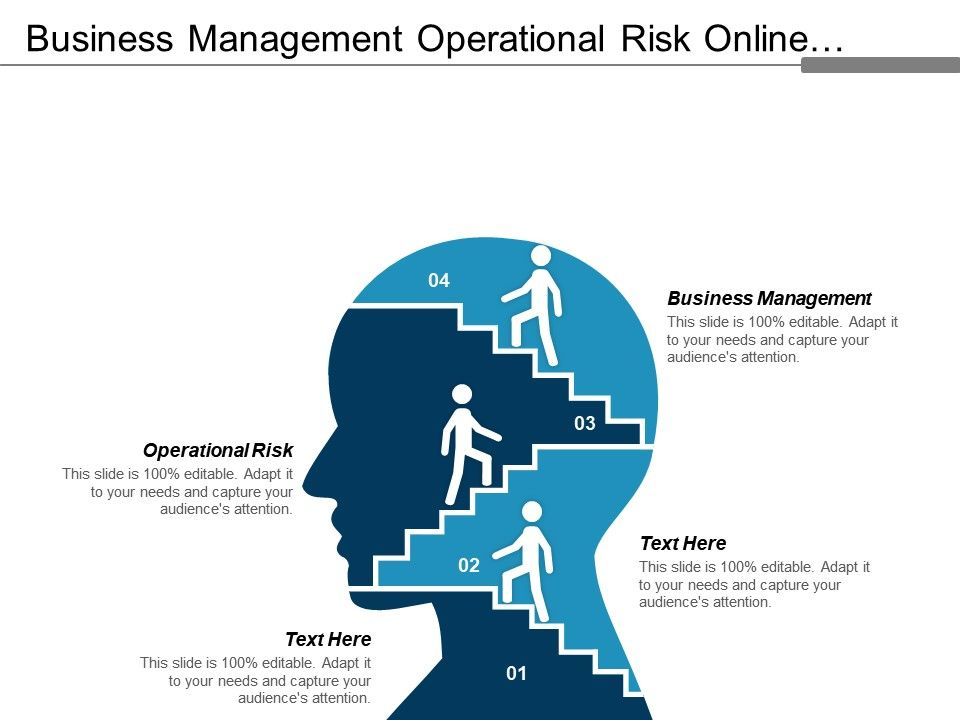 business_management_operational_risk_online_trading_property_management_cpb_Slide01