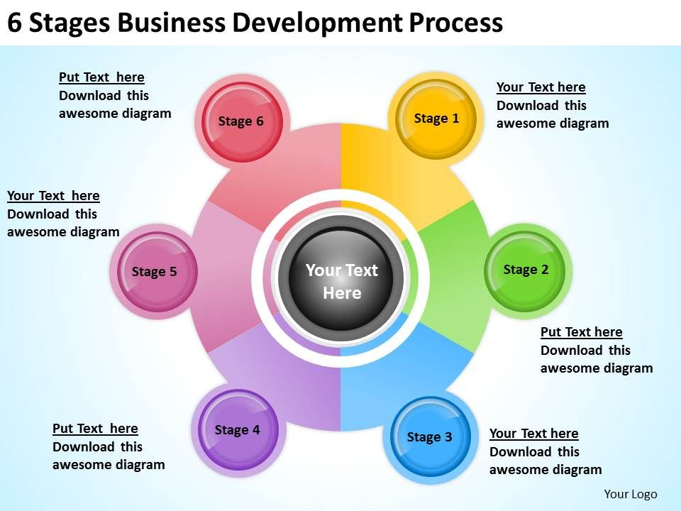 Business Management Structure Diagram 6 Stages Development Process ...