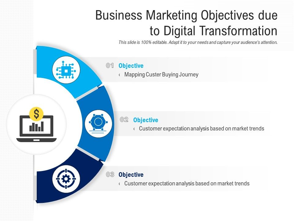 Business Marketing Objectives Due To Digital Transformation
