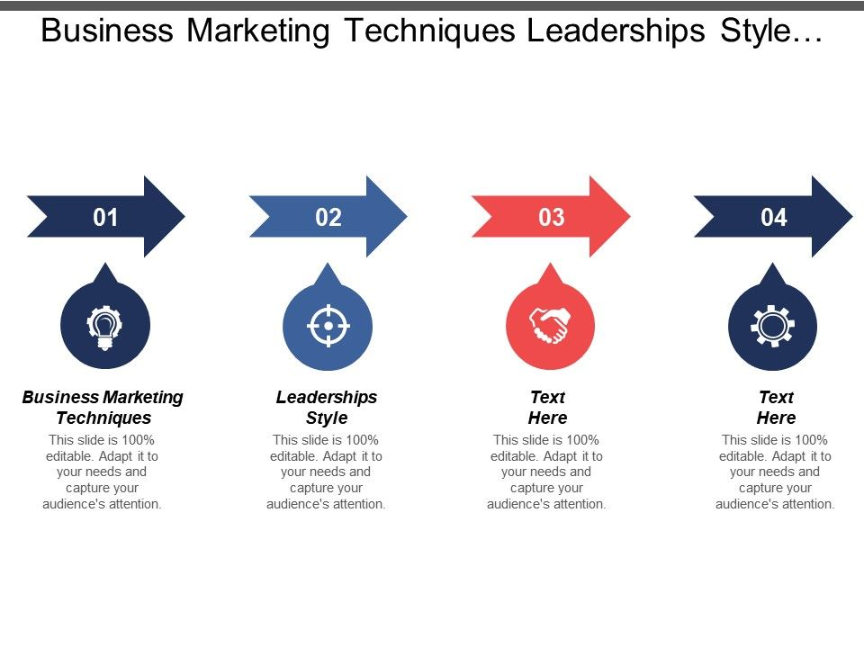 business_marketing_techniques_leaderships_style_sales_forecasting_brand_building_Slide01