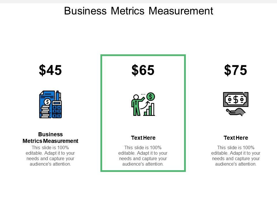 Business Metrics Measurement Ppt Powerpoint Presentation