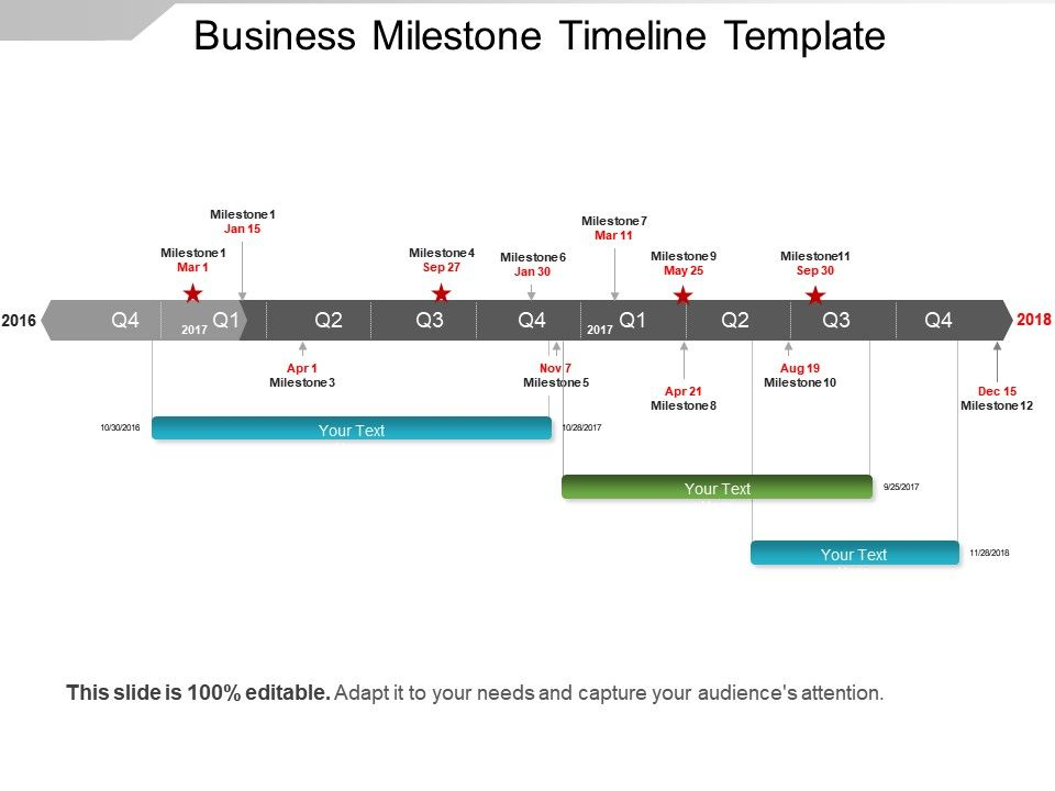business milestone timeline template sample of ppt