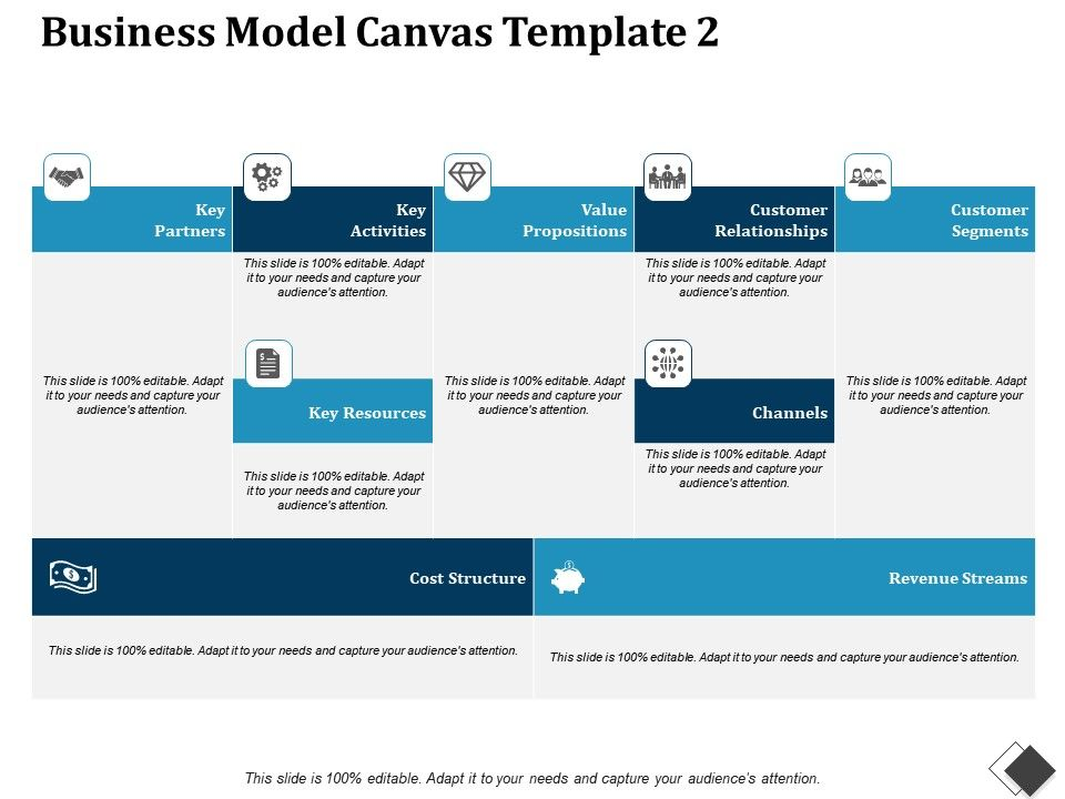 Business Model Canvas Cost Structure Value Propositions Powerpoint Presentation Pictures Ppt Slide Template Ppt Examples Professional
