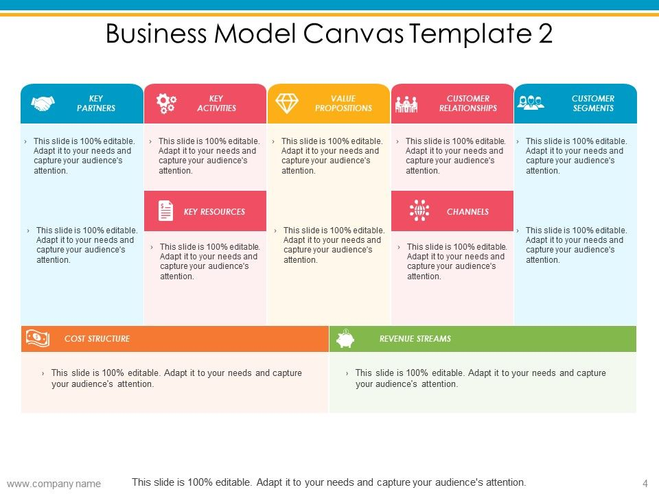 Business Model Canvas Powerpoint Presentation Slides