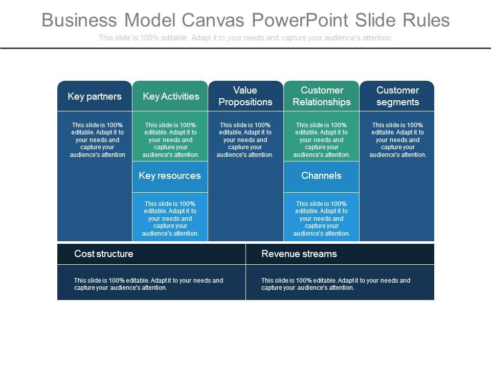 Business model canvas powerpoint slide rules powerpoint templates businessmodelcanvaspowerpointsliderulesslide01 businessmodelcanvaspowerpointsliderulesslide02 toneelgroepblik Images
