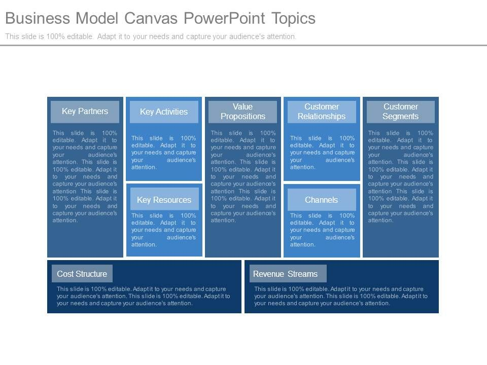 business model canvas powerpoint topics | powerpoint slide, Powerpoint templates