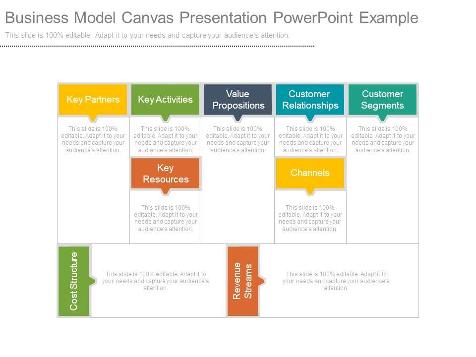 business model canvas presentation powerpoint example powerpoint