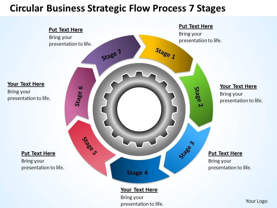 Business model diagram examples process 7 stages powerpoint businessmodeldiagramexamplesprocess7stagespowerpointtemplatespptbackgroundsforslidesslide01 accmission