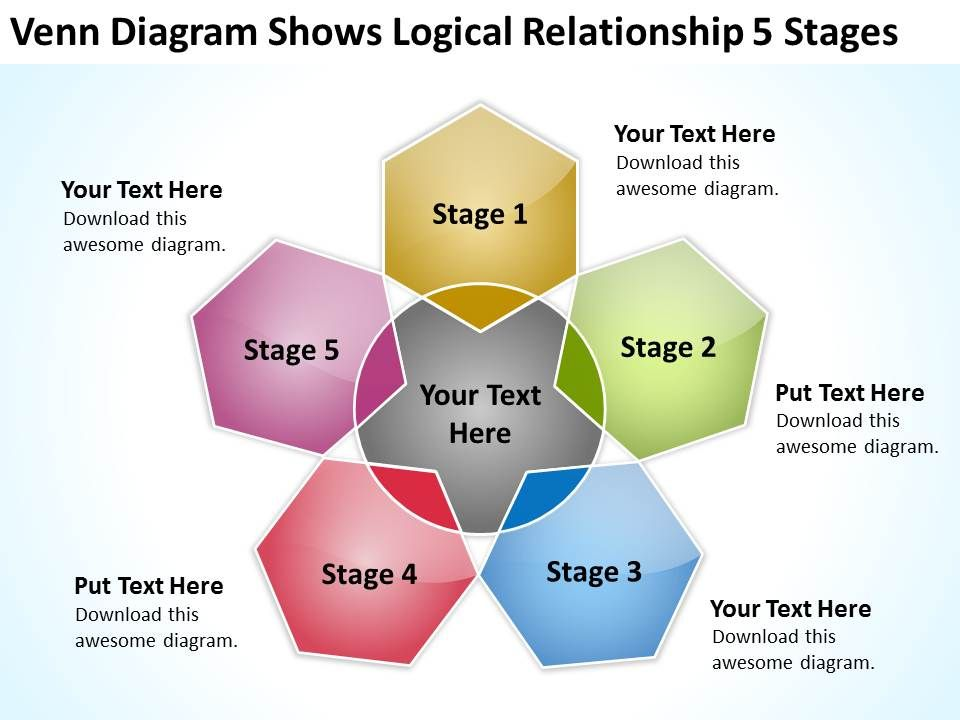 business_model_diagrams_venn_shows_logical_relationship_5_stages_powerpoint_templates_Slide01