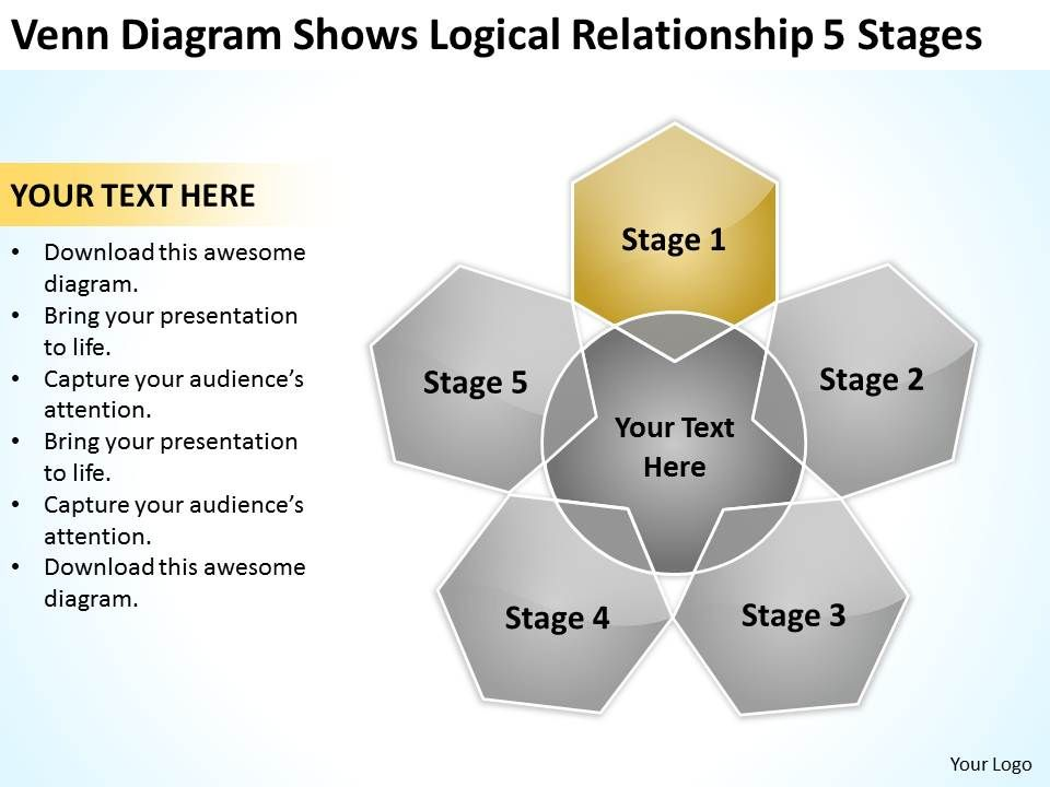 business model diagrams venn shows logical relationship 5 stages, Modern powerpoint