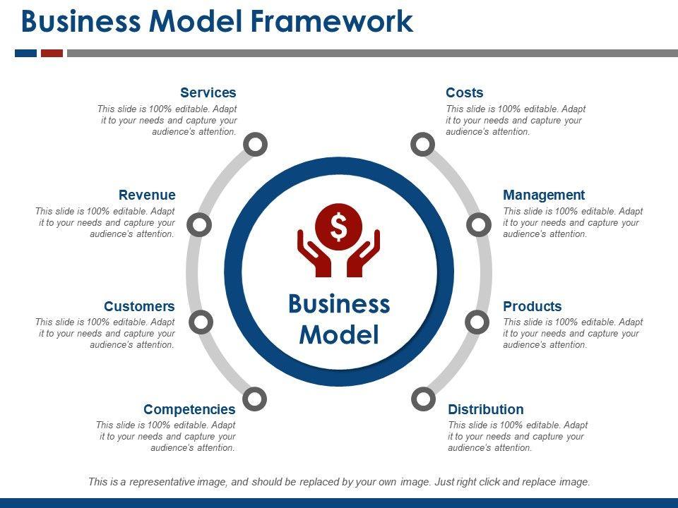 business_model_framework_ppt_slide_templates_Slide01