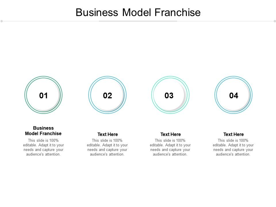 Business Model Franchise Ppt Powerpoint Presentation Styles Example Cpb