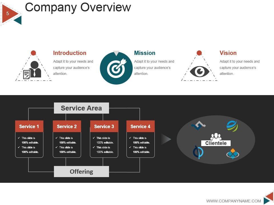 "business model generation slides Business models and startups • ""the lean startup""  http:// businessmodelgenerationcom/  steve blank   lecture-1-business."